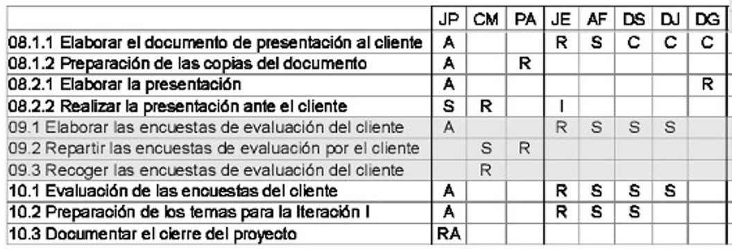 pmi-vc-curso-pm-ong